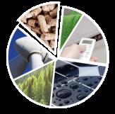 Kestävät energiaratkaisut -verkkokurssi